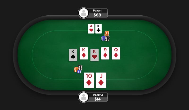 Online Poker gameplay